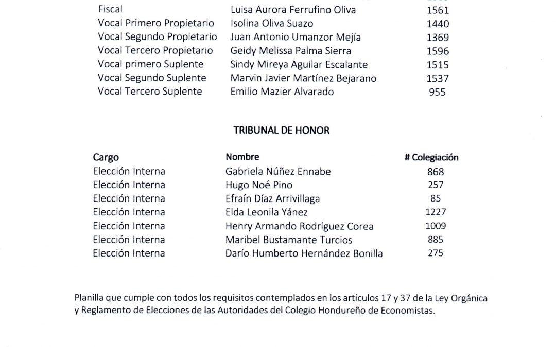 Planilla del Movimiento Renovación Y Unidad (Planilla#1) para las Elecciones 2020-2022
