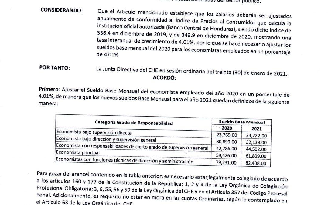 Arancel aprobado en enero 2021