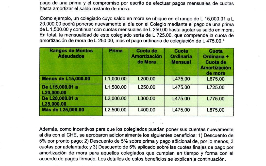 RESOLUCIÓN AG-CHE-01/2021 PLANES DE PAGOS